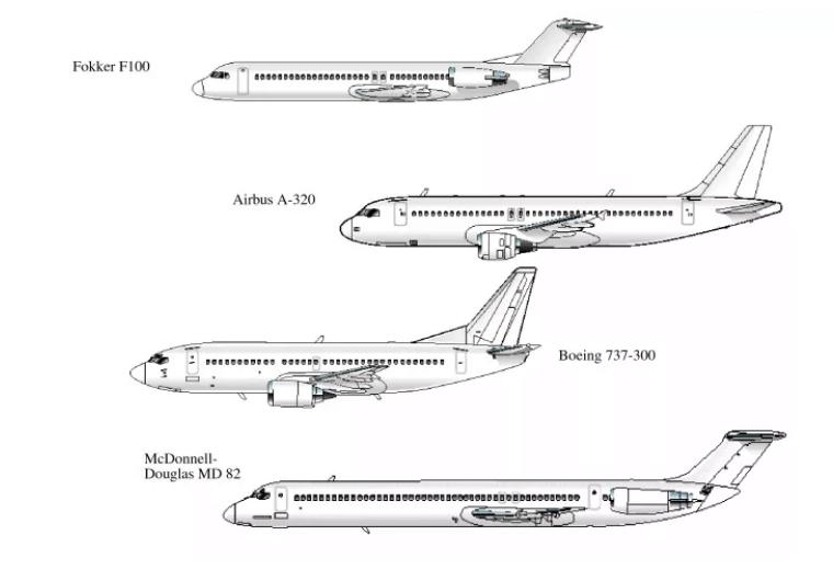 malindi airport airplane capacity